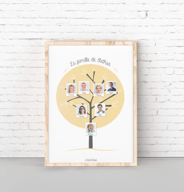 arbre généalogique, enfant, cadeau naissance, cadeau enfant, personnalisé, arbre de vie, baptême